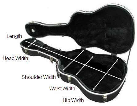 Picture for illustration only. Product is actually a guitar bag, not a case.